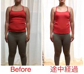 たくさん動くより、できない動き(動かさない)に気づく方が、痩せやすい